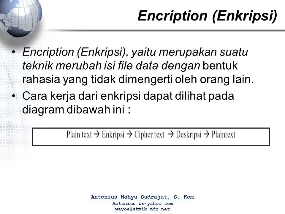 Encription (Enkripsi) Encription (Enkripsi), yaitu merupakan suatu teknik merubah isi file data dengan bentuk rahasia yang tidak dimengerti oleh orang