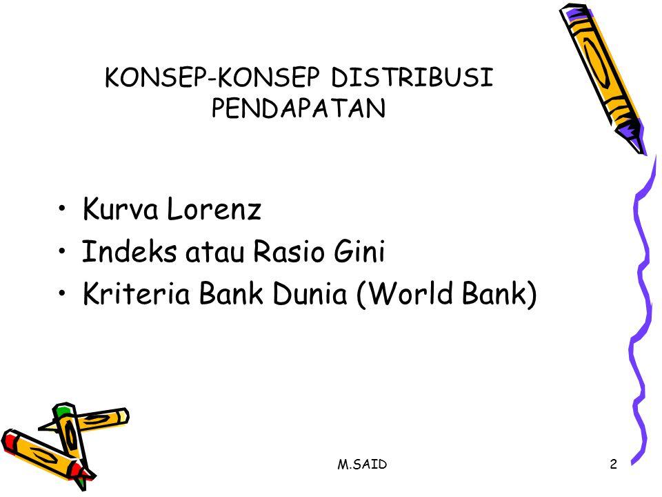 M.SAID2 KONSEP-KONSEP DISTRIBUSI PENDAPATAN Kurva Lorenz Indeks atau Rasio Gini Kriteria Bank Dunia (World Bank)