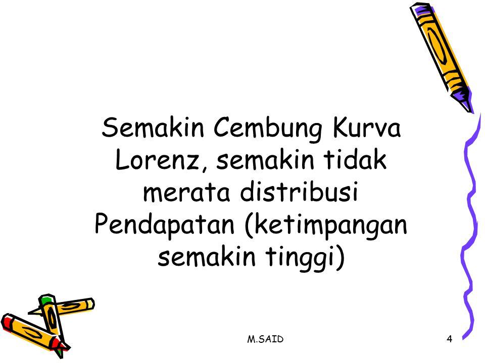 M.SAID15 Distribusi Pendapatan Spasial di Indonesia Pulau19992003 Sumatera22,6020,84 Jawa & Bali59,7261,76 Kawasan Barat Ind82,3282,61 Kawasan Timur Ind17,6817,39 Indonesia100100