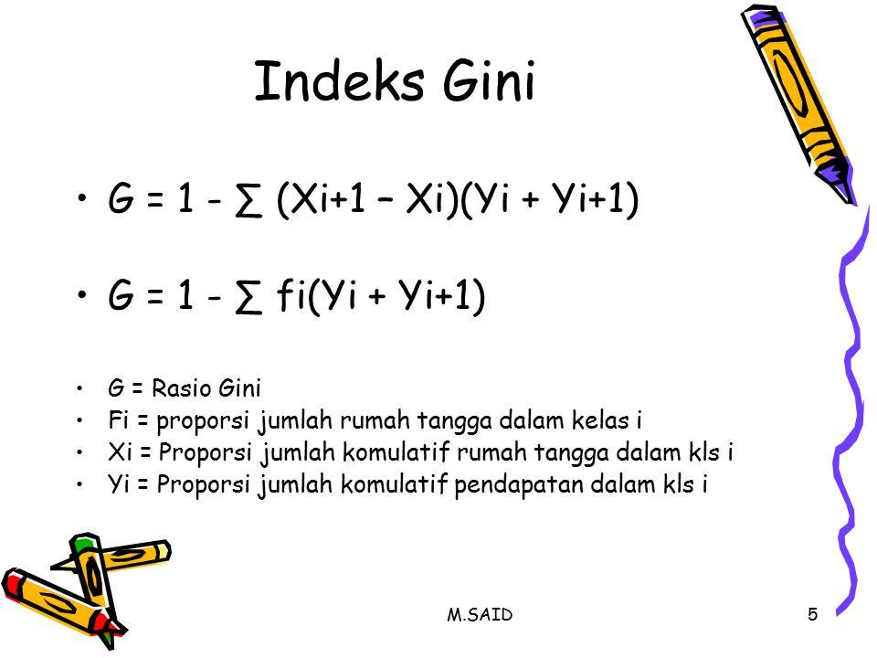 5 Indeks Gini G = 1 - ∑ (Xi+1 – Xi)(Yi + Yi+1) G = 1 - ∑ fi(Yi + Yi+1) G = Rasio Gini Fi = proporsi jumlah rumah tangga dalam kelas i Xi = Proporsi jumlah komulatif rumah tangga dalam kls i Yi = Proporsi jumlah komulatif pendapatan dalam kls i