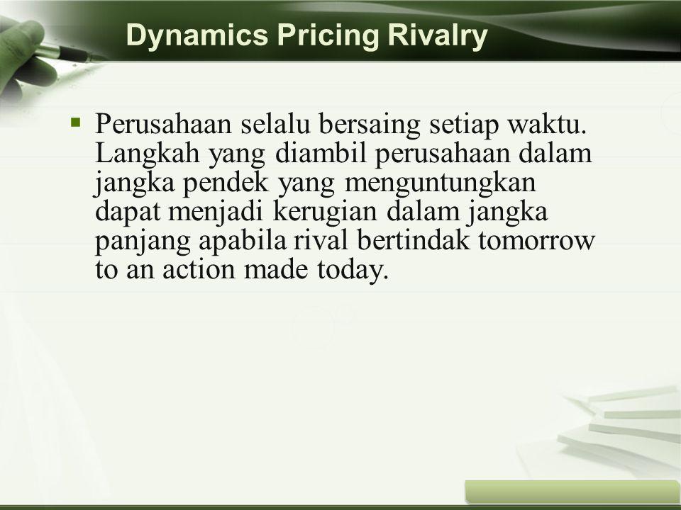 Copyright © Wondershare Software Dynamics Pricing Rivalry  Perusahaan selalu bersaing setiap waktu. Langkah yang diambil perusahaan dalam jangka pend