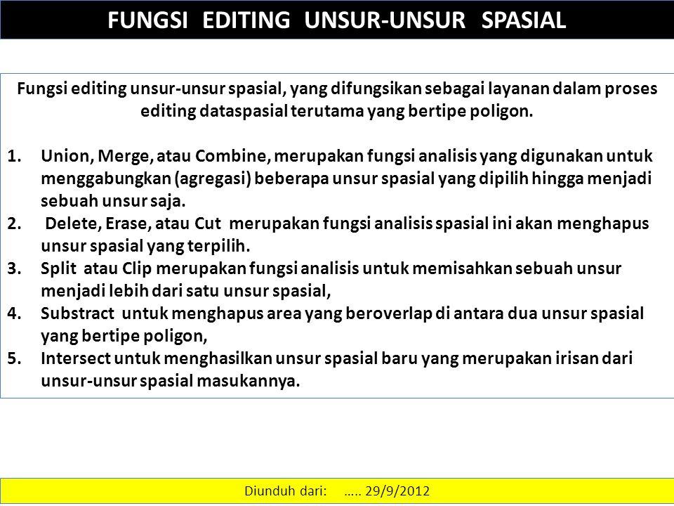 FUNGSI EDITING UNSUR-UNSUR SPASIAL Fungsi editing unsur-unsur spasial, yang difungsikan sebagai layanan dalam proses editing dataspasial terutama yang bertipe poligon.
