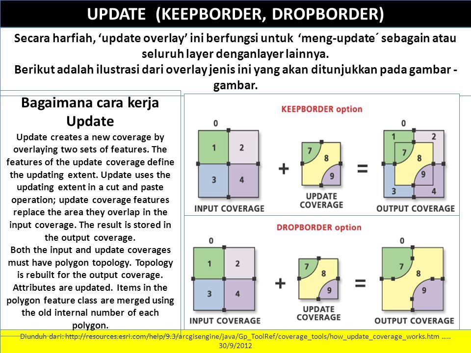 UPDATE (KEEPBORDER, DROPBORDER) Secara harfiah, 'update overlay' ini berfungsi untuk 'meng-update´ sebagain atau seluruh layer denganlayer lainnya.