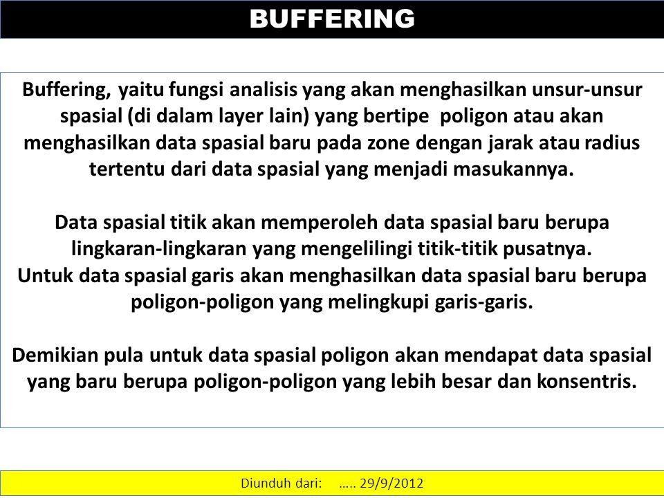 BUFFERING Buffering, yaitu fungsi analisis yang akan menghasilkan unsur-unsur spasial (di dalam layer lain) yang bertipe poligon atau akan menghasilkan data spasial baru pada zone dengan jarak atau radius tertentu dari data spasial yang menjadi masukannya.