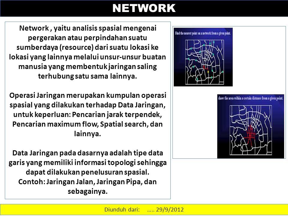 NETWORK Network, yaitu analisis spasial mengenai pergerakan atau perpindahan suatu sumberdaya (resource) dari suatu lokasi ke lokasi yang lainnya melalui unsur-unsur buatan manusia yang membentuk jaringan saling terhubung satu sama lainnya.