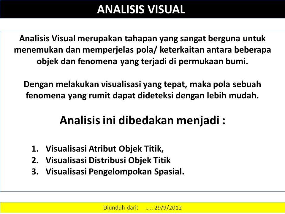 ANALISIS VISUAL Analisis Visual merupakan tahapan yang sangat berguna untuk menemukan dan memperjelas pola/ keterkaitan antara beberapa objek dan fenomena yang terjadi di permukaan bumi.