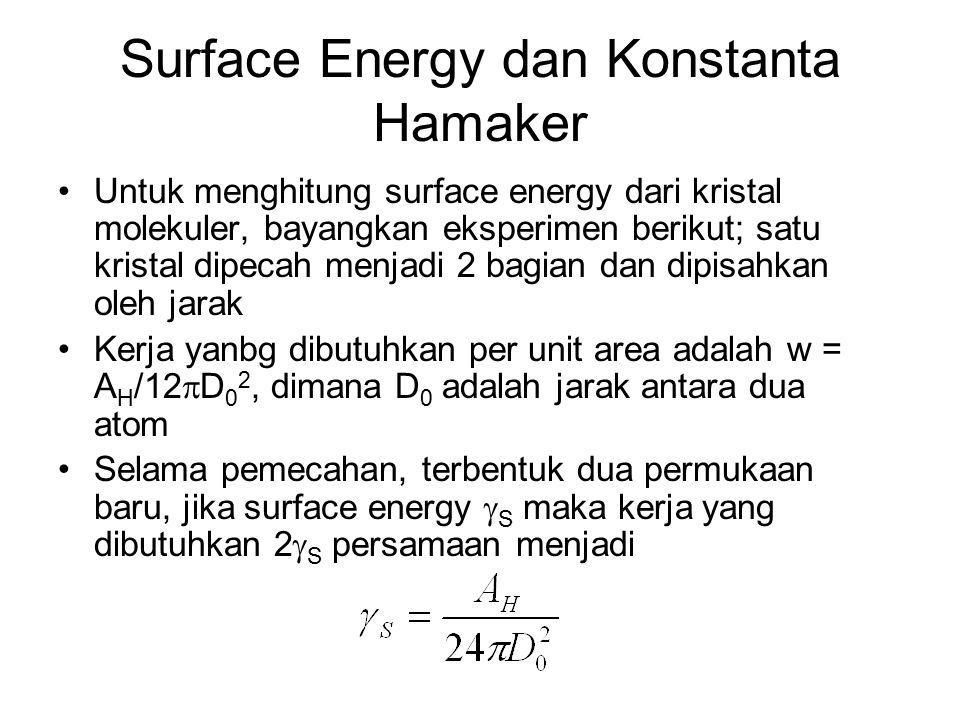 Surface Energy dan Konstanta Hamaker Untuk menghitung surface energy dari kristal molekuler, bayangkan eksperimen berikut; satu kristal dipecah menjadi 2 bagian dan dipisahkan oleh jarak Kerja yanbg dibutuhkan per unit area adalah w = A H /12  D 0 2, dimana D 0 adalah jarak antara dua atom Selama pemecahan, terbentuk dua permukaan baru, jika surface energy  S maka kerja yang dibutuhkan 2  S persamaan menjadi