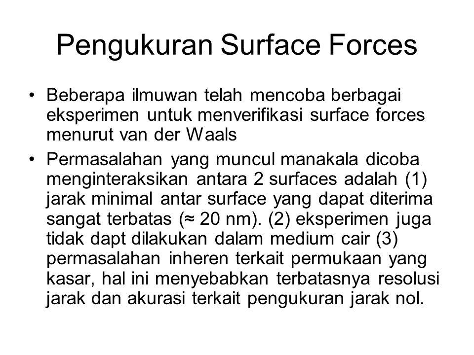 Pengukuran Surface Forces Beberapa ilmuwan telah mencoba berbagai eksperimen untuk menverifikasi surface forces menurut van der Waals Permasalahan yang muncul manakala dicoba menginteraksikan antara 2 surfaces adalah (1) jarak minimal antar surface yang dapat diterima sangat terbatas (≈ 20 nm).