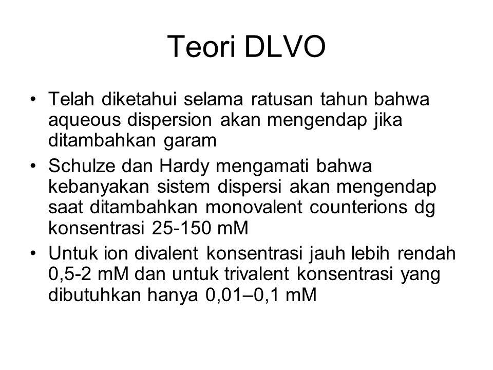 Teori DLVO Telah diketahui selama ratusan tahun bahwa aqueous dispersion akan mengendap jika ditambahkan garam Schulze dan Hardy mengamati bahwa kebanyakan sistem dispersi akan mengendap saat ditambahkan monovalent counterions dg konsentrasi 25-150 mM Untuk ion divalent konsentrasi jauh lebih rendah 0,5-2 mM dan untuk trivalent konsentrasi yang dibutuhkan hanya 0,01–0,1 mM
