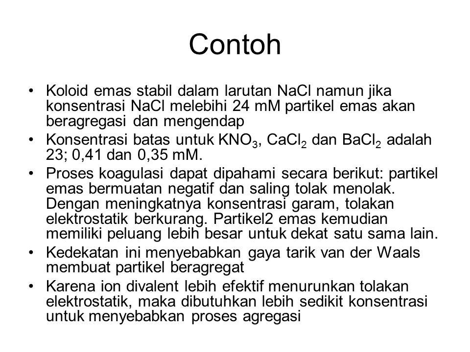 Contoh Koloid emas stabil dalam larutan NaCl namun jika konsentrasi NaCl melebihi 24 mM partikel emas akan beragregasi dan mengendap Konsentrasi batas untuk KNO 3, CaCl 2 dan BaCl 2 adalah 23; 0,41 dan 0,35 mM.