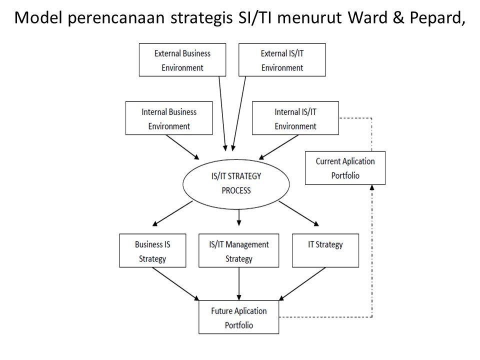 Critical Success Factor [Ward and Peppard ]