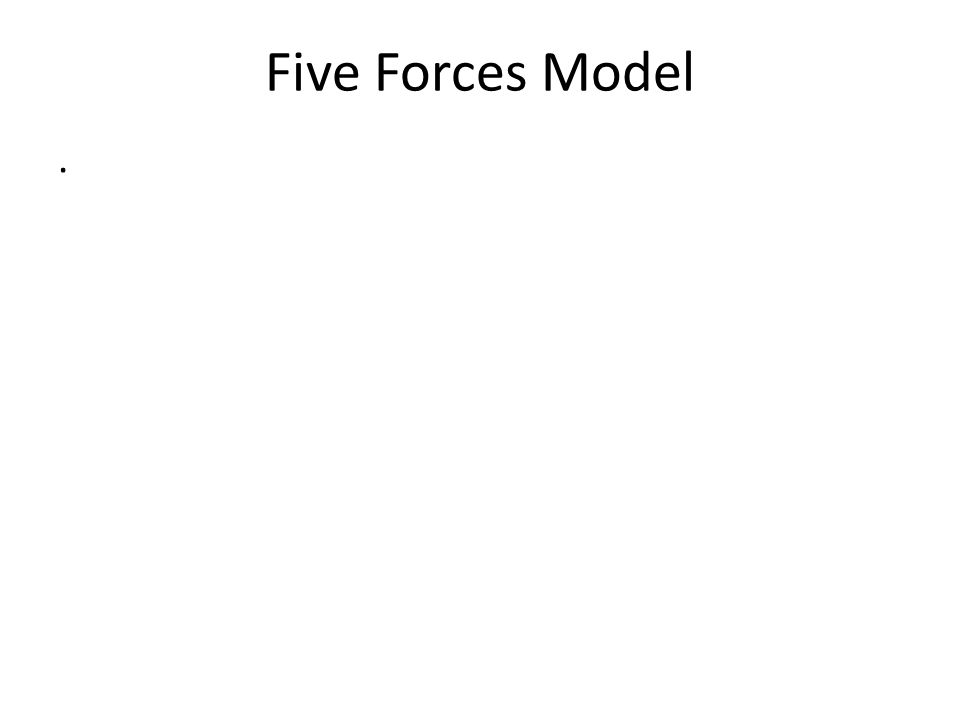 Five Forces Model.
