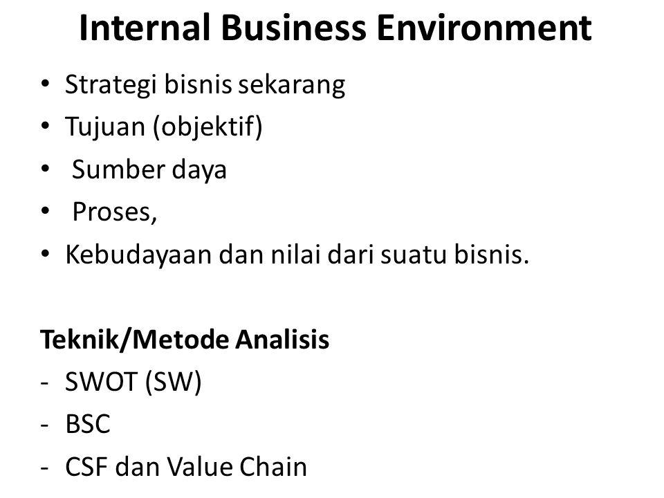 External Business Environment Ekonomi Lingkungan industri Iklim persaingan dimana organisasi beroperasi.