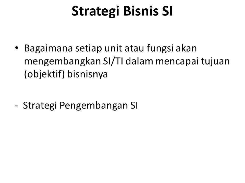 Strategi manajemen SI/TI Elemen-elemen yang lazim dari strategi yang diterapkan organisasi secara keseluruhan Menjamin kebijakan konsisten yang dibutuhkan - Strategi Mengelola IS/IT