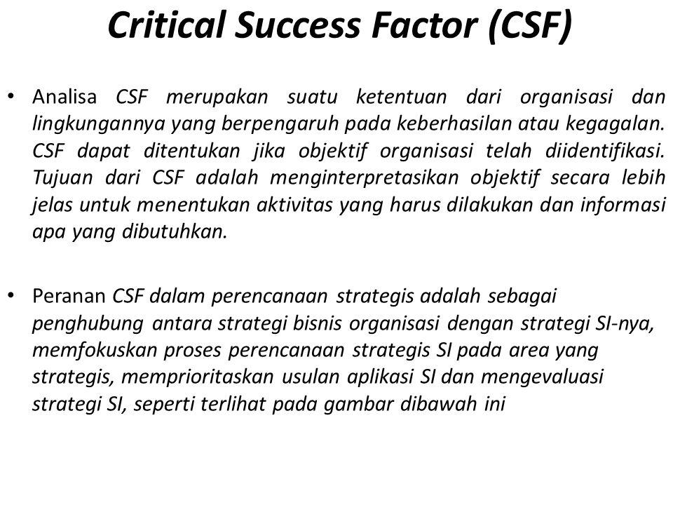 Critical Success Factor (CSF) Analisa CSF merupakan suatu ketentuan dari organisasi dan lingkungannya yang berpengaruh pada keberhasilan atau kegagalan.