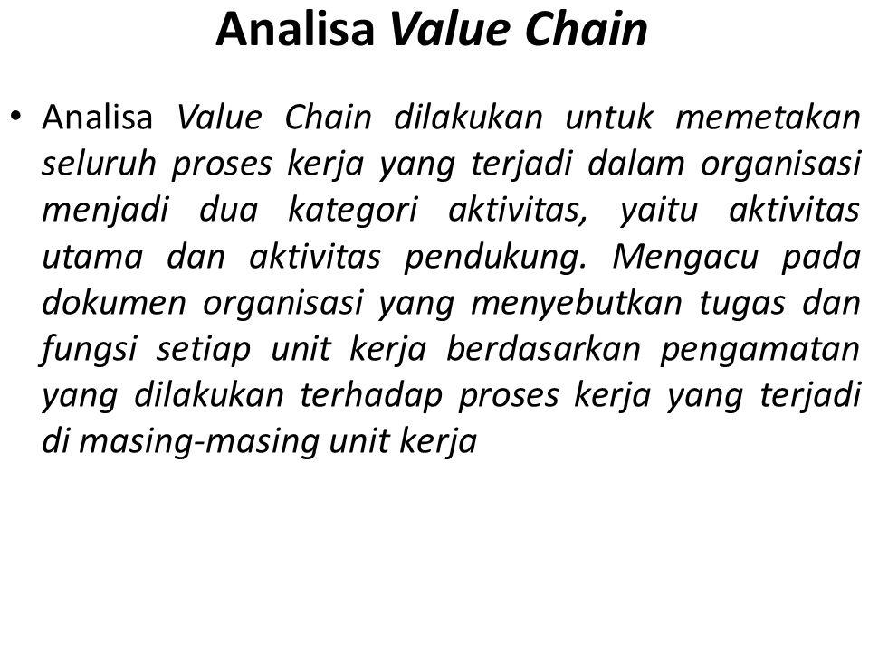 Analisa Value Chain Analisa Value Chain dilakukan untuk memetakan seluruh proses kerja yang terjadi dalam organisasi menjadi dua kategori aktivitas, y