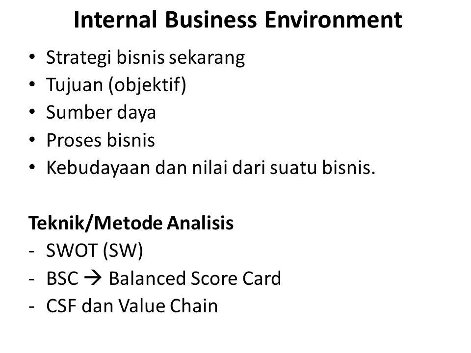 Internal Business Environment Strategi bisnis sekarang Tujuan (objektif) Sumber daya Proses bisnis Kebudayaan dan nilai dari suatu bisnis. Teknik/Meto