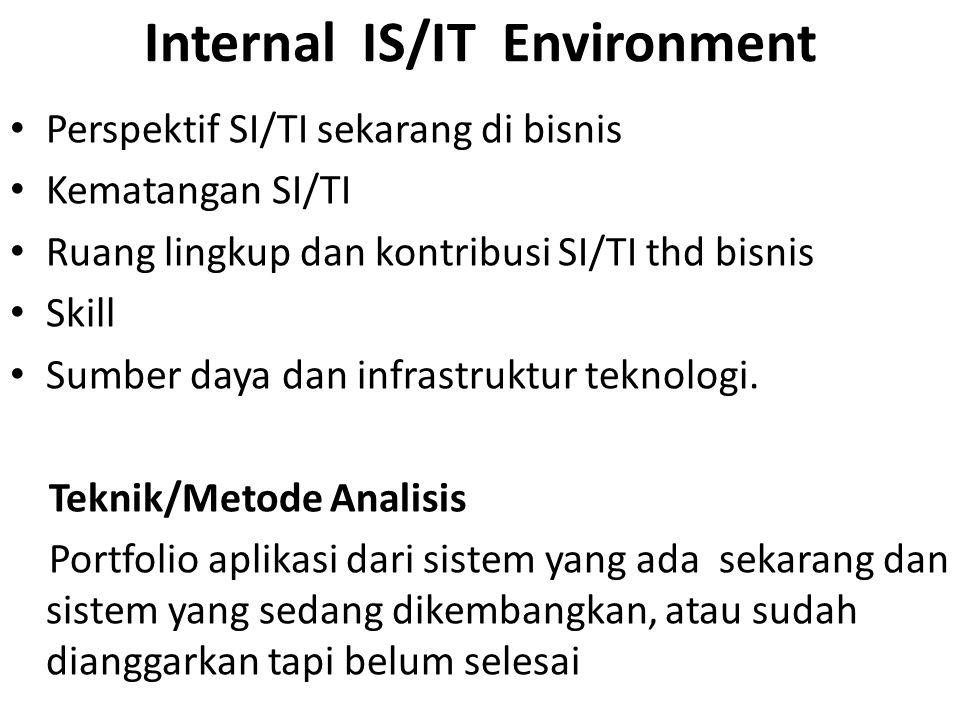 Internal IS/IT Environment Perspektif SI/TI sekarang di bisnis Kematangan SI/TI Ruang lingkup dan kontribusi SI/TI thd bisnis Skill Sumber daya dan infrastruktur teknologi.