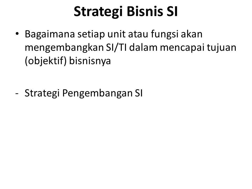Strategi Bisnis SI Bagaimana setiap unit atau fungsi akan mengembangkan SI/TI dalam mencapai tujuan (objektif) bisnisnya -Strategi Pengembangan SI