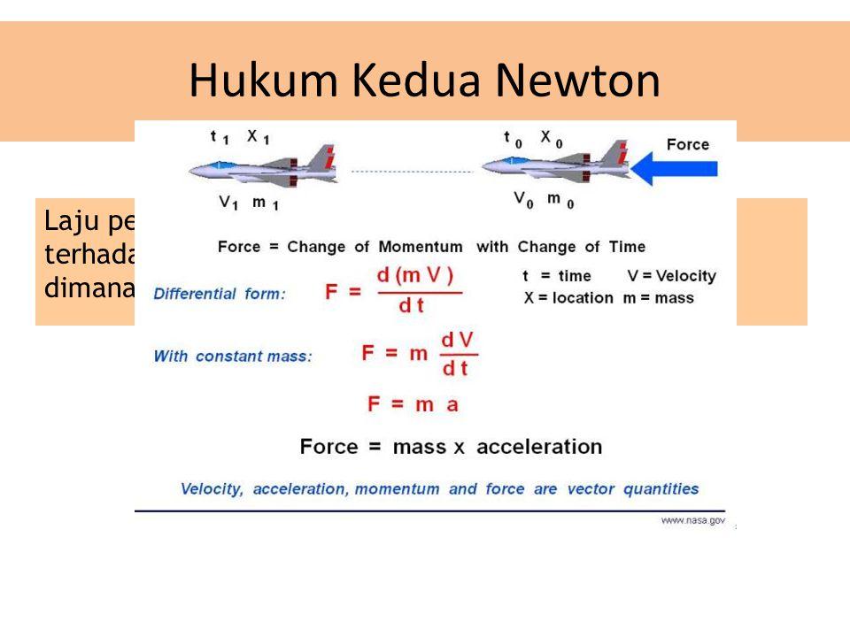 Hukum Kedua Newton Laju perubahan momentum suatu benda proporsional terhadap gaya yang bekerja dan berada dalam arah dimana gaya itu bekerja