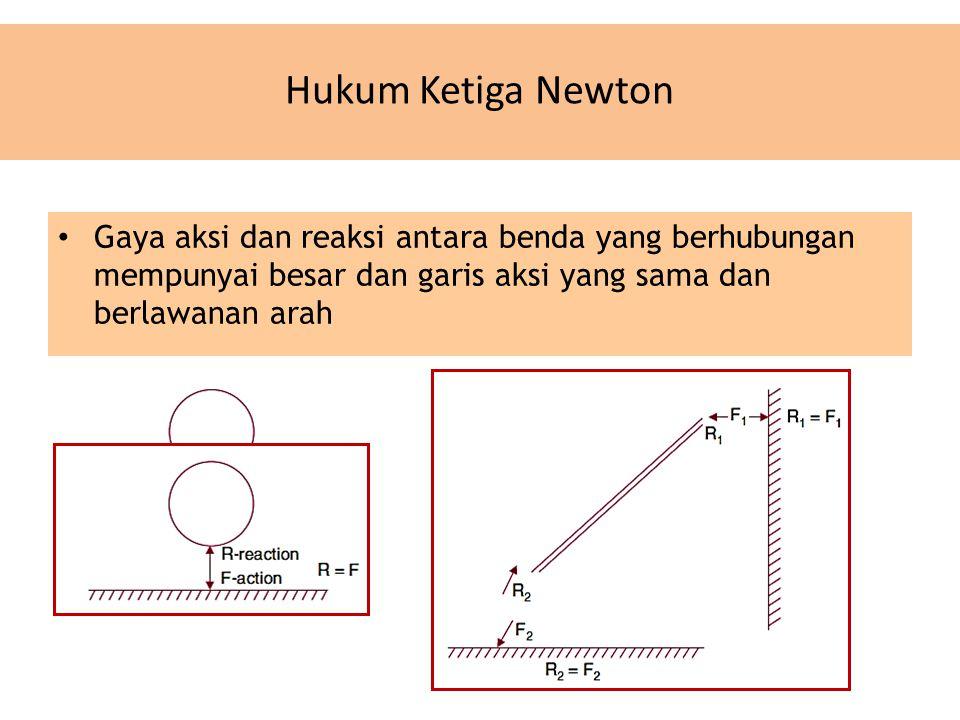 Hukum Ketiga Newton Gaya aksi dan reaksi antara benda yang berhubungan mempunyai besar dan garis aksi yang sama dan berlawanan arah