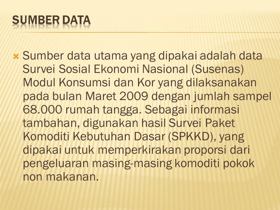  Sumber data utama yang dipakai adalah data Survei Sosial Ekonomi Nasional (Susenas) Modul Konsumsi dan Kor yang dilaksanakan pada bulan Maret 2009 dengan jumlah sampel 68.000 rumah tangga.