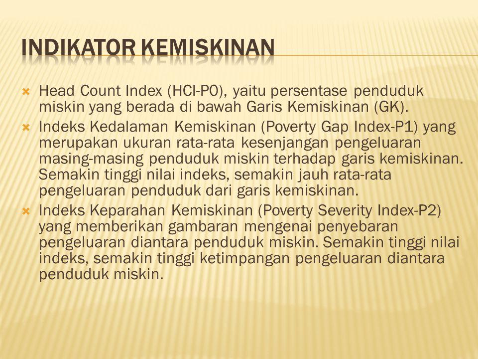  Head Count Index (HCI-P0), yaitu persentase penduduk miskin yang berada di bawah Garis Kemiskinan (GK).