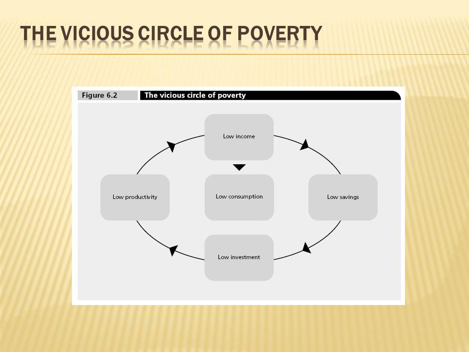  Vulnerabilitas: Ketidakamanan yang mengancam kesejahteraan individu, rumah tangga atau komunitas yang berhadapan dengan perubahan situasi lingkungan sosial fisik dan budaya.