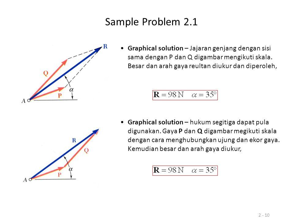 2 - 10 Sample Problem 2.1 Graphical solution – Jajaran genjang dengan sisi sama dengan P dan Q digambar mengikuti skala. Besar dan arah gaya reultan d