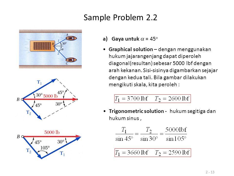 2 - 13 Sample Problem 2.2 a)Gaya untuk  = 45 o Graphical solution – dengan menggunakan hukum jajarangenjang dapat diperoleh diagonal(resultan) sebesa