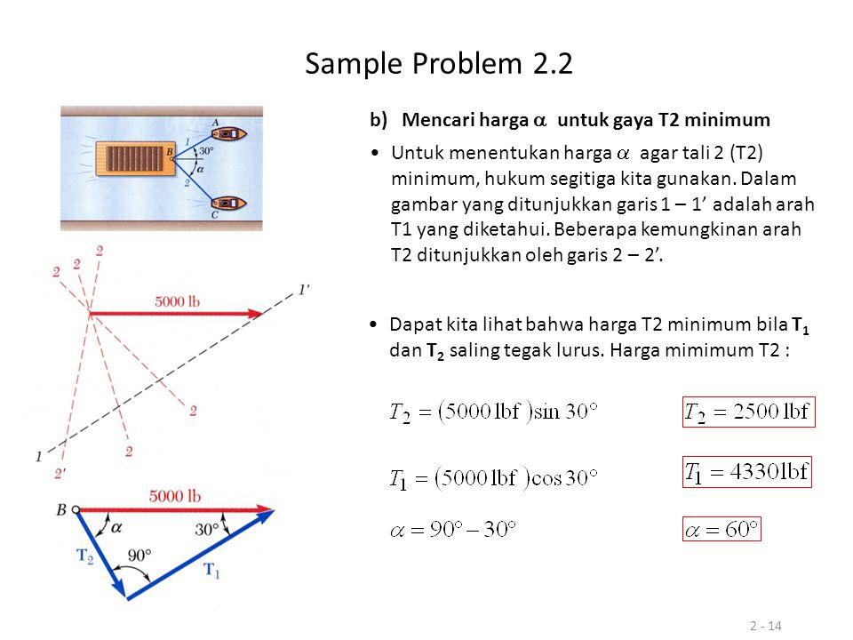 2 - 14 Sample Problem 2.2 b)Mencari harga  untuk gaya T2 minimum Untuk menentukan harga  agar tali 2 (T2) minimum, hukum segitiga kita gunakan. Dala