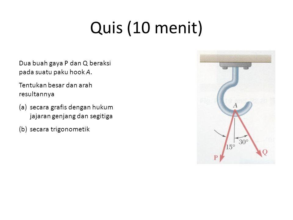Quis (10 menit) Dua buah gaya P dan Q beraksi pada suatu paku hook A. Tentukan besar dan arah resultannya (a)secara grafis dengan hukum jajaran genjan