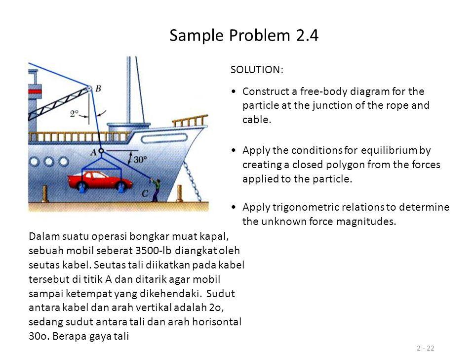 2 - 22 Sample Problem 2.4 Dalam suatu operasi bongkar muat kapal, sebuah mobil seberat 3500-lb diangkat oleh seutas kabel. Seutas tali diikatkan pada