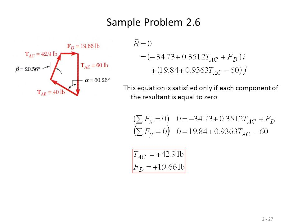 2 - 27 Sample Problem 2.6 This equation is satisfied only if each component of the resultant is equal to zero
