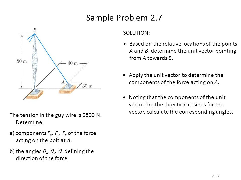 2 - 31 Sample Problem 2.7 The tension in the guy wire is 2500 N.