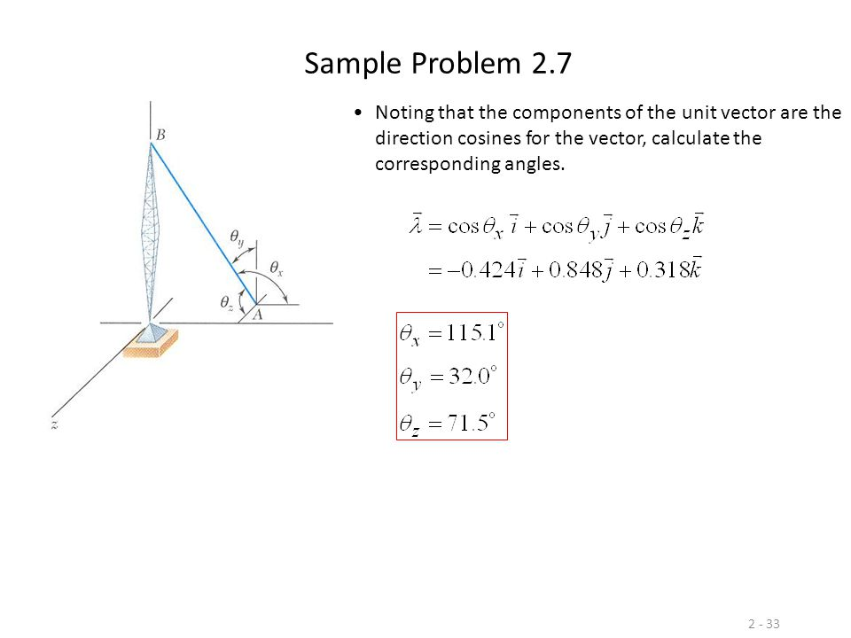 2 - 33 Sample Problem 2.7 Noting that the components of the unit vector are the direction cosines for the vector, calculate the corresponding angles.