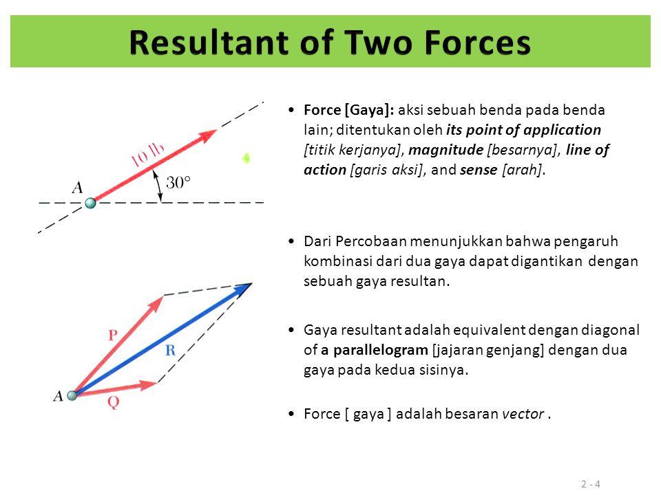 2 - 5 Vectors Vector: parameters yang mempunyai besar dan arah, yang penjumlahannya mengikuti hukum jajaran genjang [parallelogram law].
