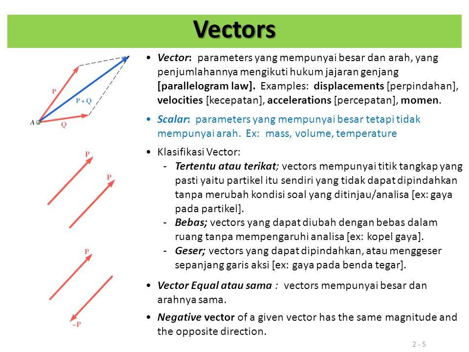 2 - 5 Vectors Vector: parameters yang mempunyai besar dan arah, yang penjumlahannya mengikuti hukum jajaran genjang [parallelogram law]. Examples: dis