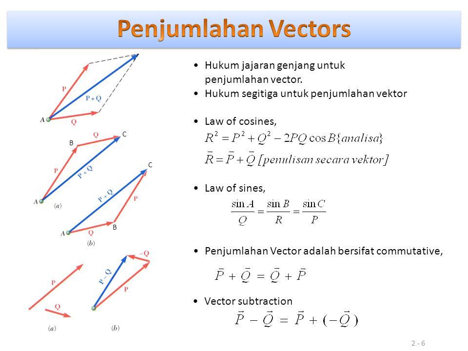2 - 7 Penjumlahan Vector______________cont… Penjumlahan dari tiga atau lebih vektor dengan penggunaan berulang dari hukum segitiga Aturan poligon untuk penjumlahan tiga atau lebih vector.