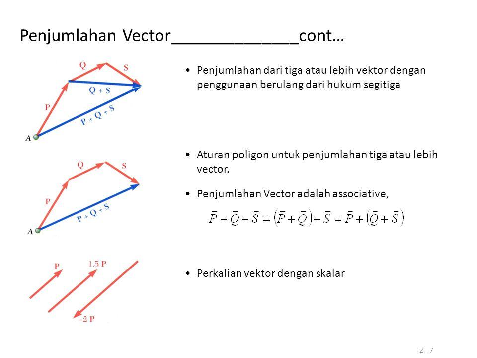 2 - 7 Penjumlahan Vector______________cont… Penjumlahan dari tiga atau lebih vektor dengan penggunaan berulang dari hukum segitiga Aturan poligon untu