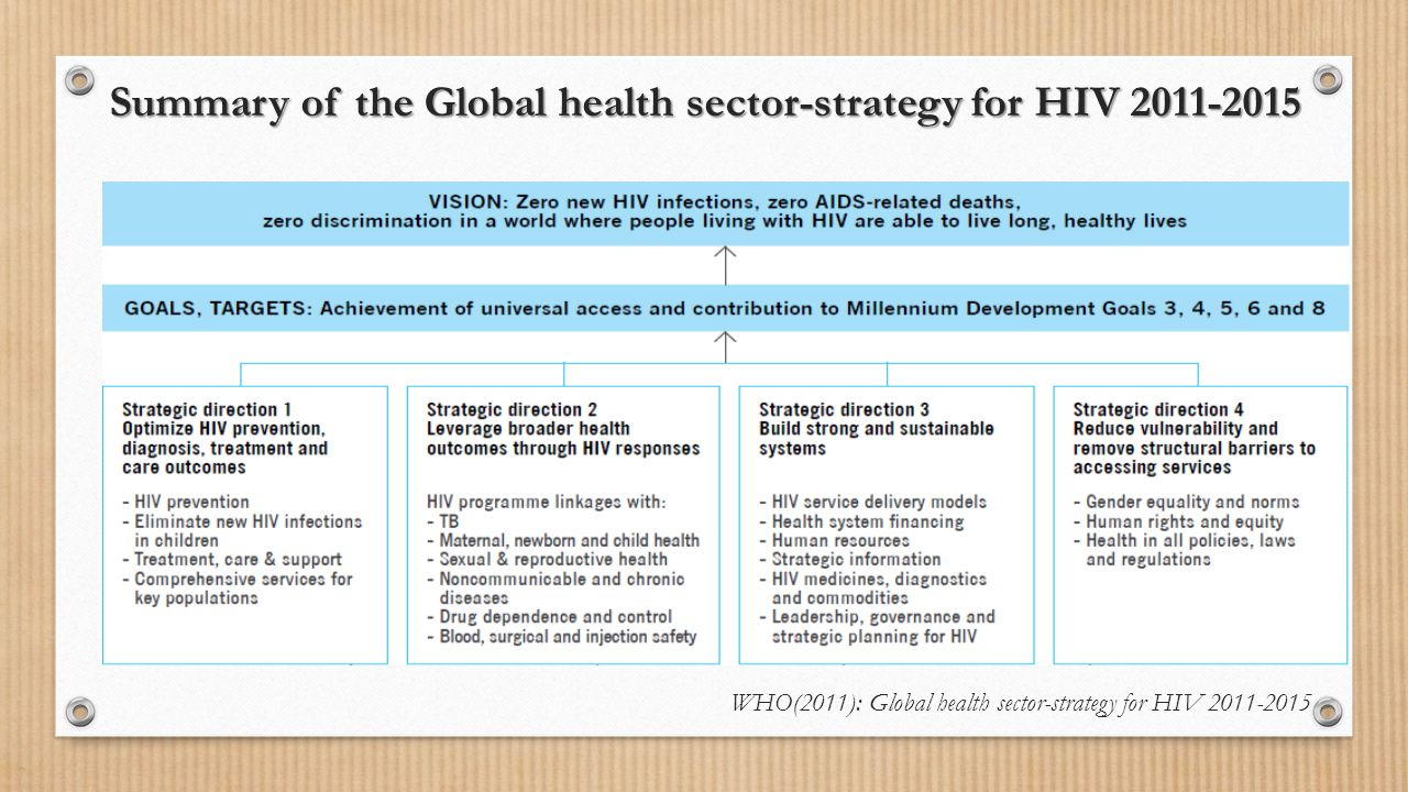 WHO(2011): Global health sector-strategy for HIV 2011-2015 Summary of the Global health sector-strategy for HIV 2011-2015