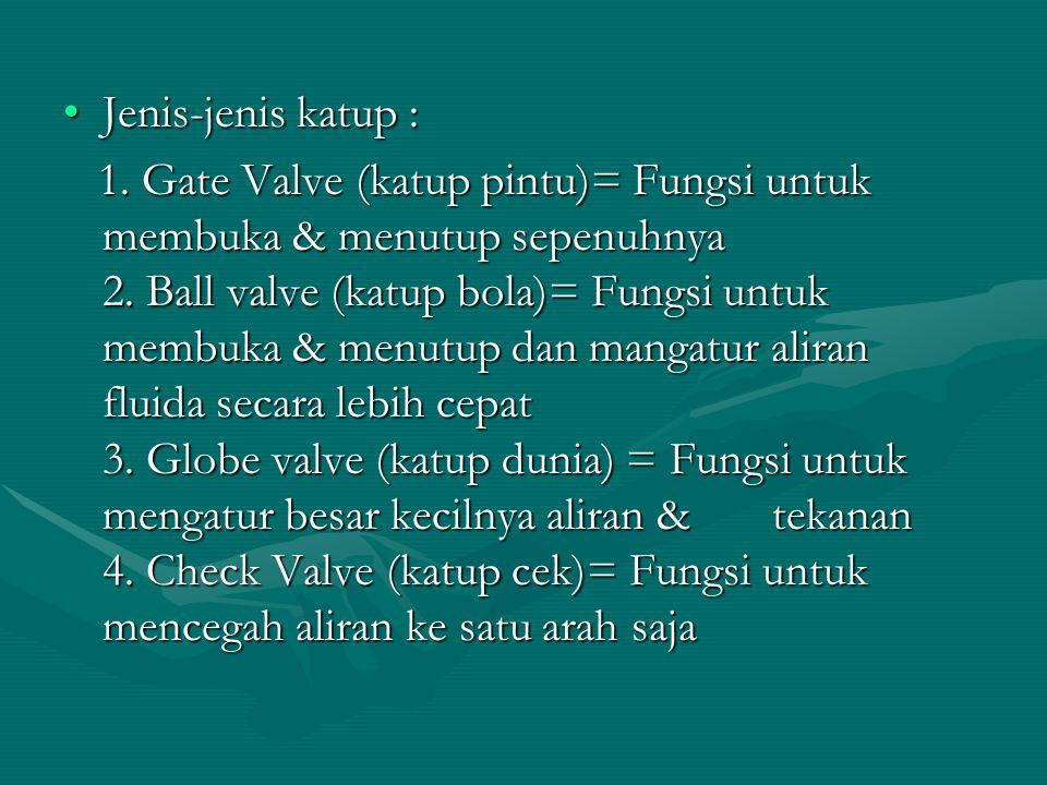 Jenis-jenis katup :Jenis-jenis katup : 1. Gate Valve (katup pintu)= Fungsi untuk membuka & menutup sepenuhnya 2. Ball valve (katup bola)= Fungsi untuk