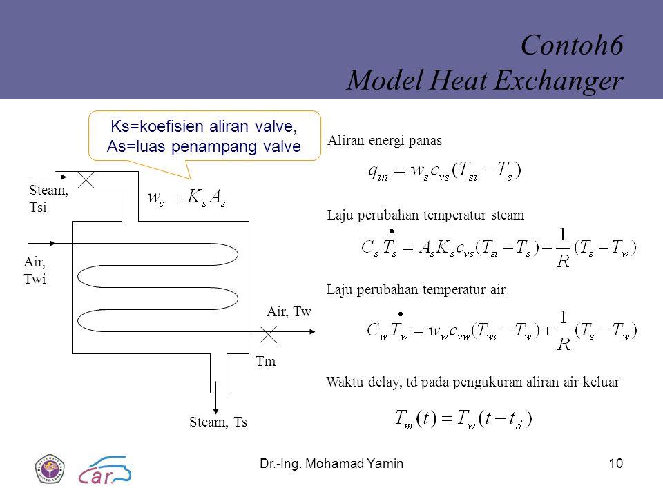 Dr.-Ing. Mohamad Yamin10 Contoh6 Model Heat Exchanger Ks=koefisien aliran valve, As=luas penampang valve Waktu delay, td pada pengukuran aliran air ke