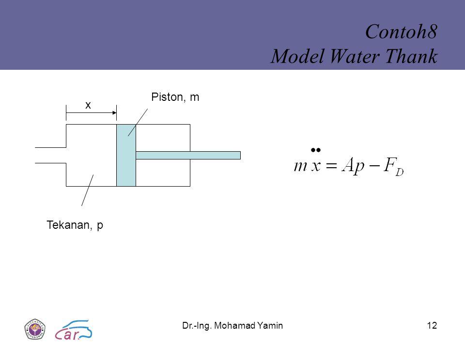 Dr.-Ing. Mohamad Yamin12 Contoh8 Model Water Thank x Piston, m Tekanan, p
