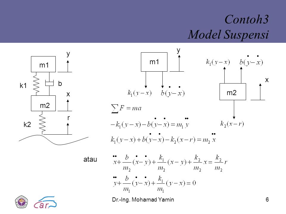 Dr.-Ing. Mohamad Yamin6 Contoh3 Model Suspensi m1 m2 k1 k2 b y x r m1 y x m2 atau