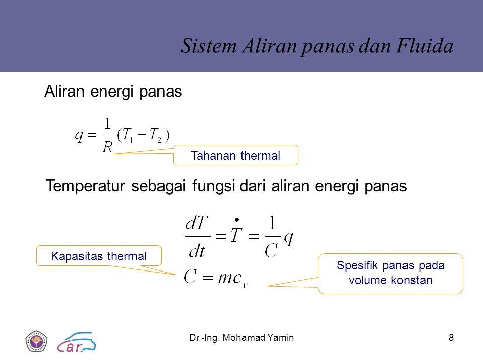 Dr.-Ing. Mohamad Yamin8 Sistem Aliran panas dan Fluida Kapasitas thermal Aliran energi panas Temperatur sebagai fungsi dari aliran energi panas Spesif