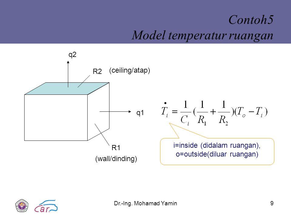 Dr.-Ing. Mohamad Yamin9 Contoh5 Model temperatur ruangan i=inside (didalam ruangan), o=outside(diluar ruangan) R1 R2 q2 q1 (ceiling/atap) (wall/dindin