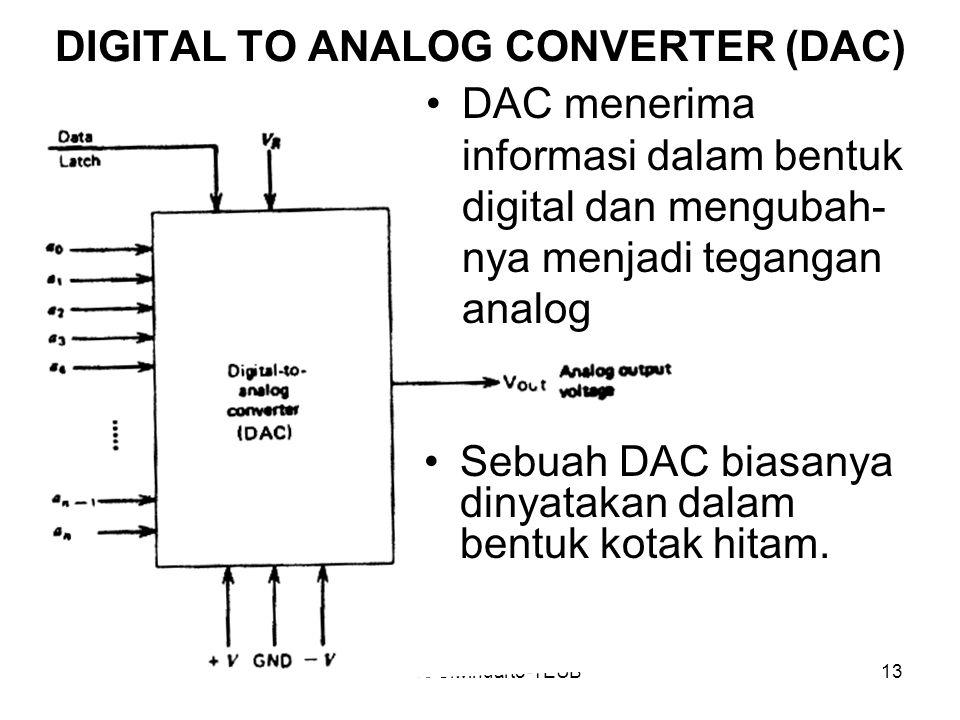Ponco Siwindarto-TEUB13 DIGITAL TO ANALOG CONVERTER (DAC) DAC menerima informasi dalam bentuk digital dan mengubah- nya menjadi tegangan analog Sebuah