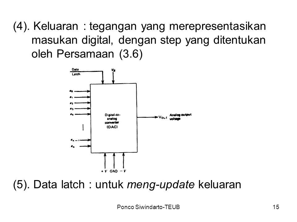 Ponco Siwindarto-TEUB15 (4). Keluaran : tegangan yang merepresentasikan masukan digital, dengan step yang ditentukan oleh Persamaan (3.6) (5). Data la