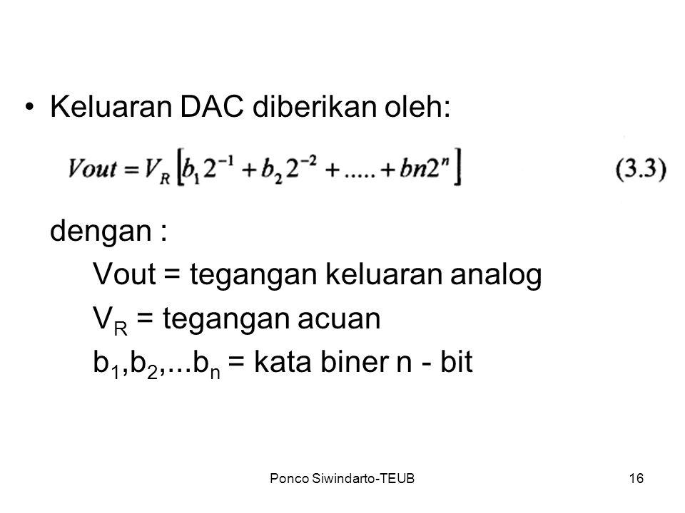 Ponco Siwindarto-TEUB16 Keluaran DAC diberikan oleh: dengan : Vout = tegangan keluaran analog V R = tegangan acuan b 1,b 2,...b n = kata biner n - bit